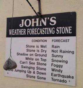 forecasting-stone-euws-blog