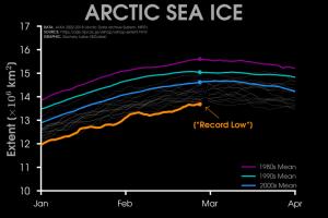 Arctic_sea_ice_2018